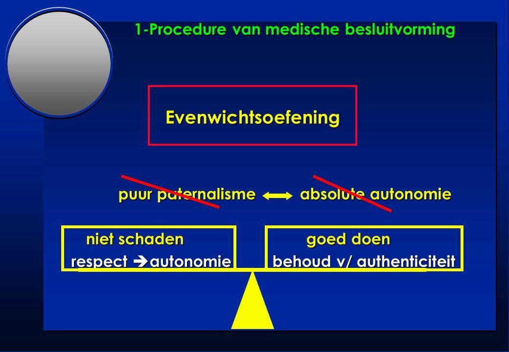 1-Procedure van medische besluitvorming Evenwichtsoefening puur paternalisme absolute autonomie niet schaden goed doen respect  autonomie behoud v/ a