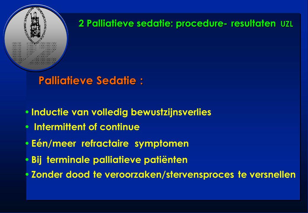 Palliatieve Sedatie : Inductie van volledig bewustzijnsverlies Intermittent of continue Eén/meer refractaire symptomen Bij terminale palliatieve patië