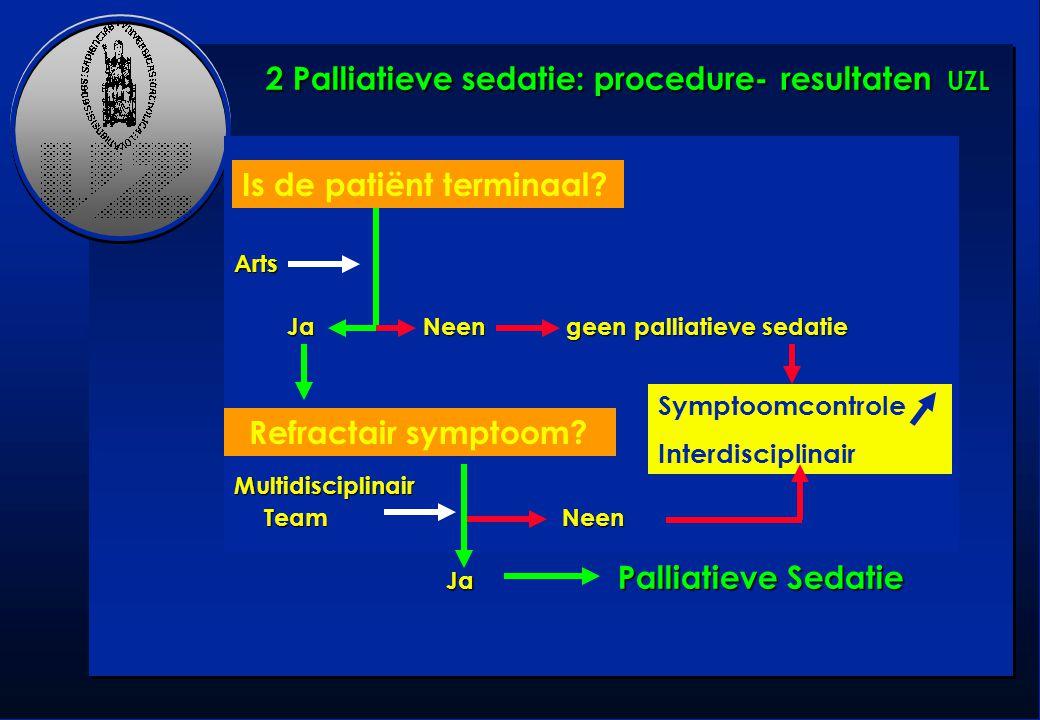 Arts Ja Neen geen palliatieve sedatie Ja Neen geen palliatieve sedatieMultidisciplinair Team Neen Ja Palliatieve Sedatie Ja Palliatieve Sedatie Is de