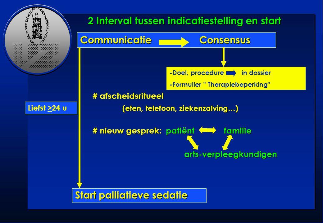 2 Interval tussen indicatiestelling en start 2 Interval tussen indicatiestelling en start # afscheidsritueel (eten, telefoon, ziekenzalving…) # nieuw