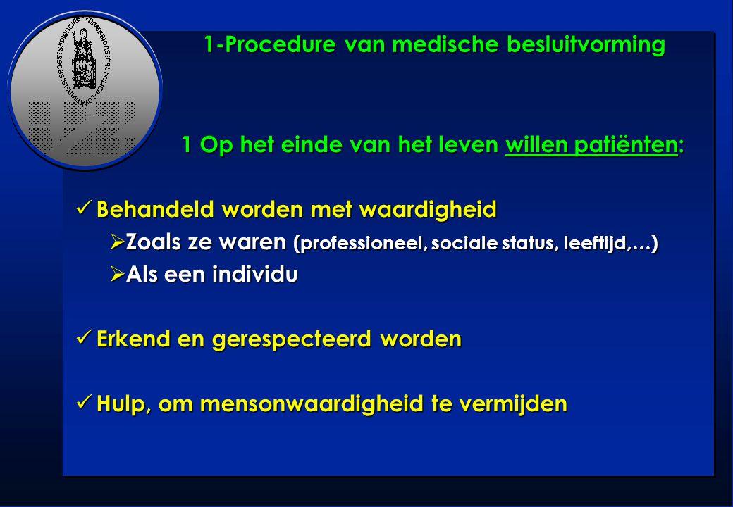 1-Procedure van medische besluitvorming 1 Op het einde van het leven willen patiënten: 1 Op het einde van het leven willen patiënten: Behandeld worden