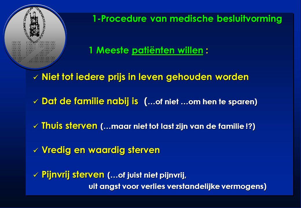 1-Procedure van medische besluitvorming 1 Meeste patiënten willen : Niet tot iedere prijs in leven gehouden worden Niet tot iedere prijs in leven geho