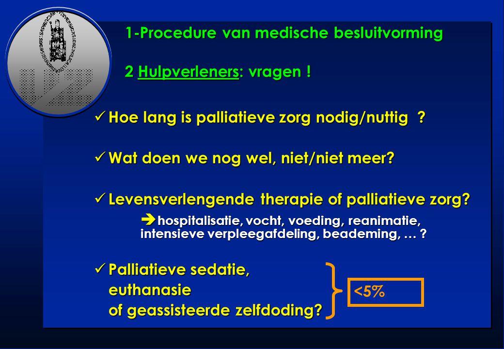 1-Procedure van medische besluitvorming 2 Hulpverleners: vragen ! Hoe lang is palliatieve zorg nodig/nuttig ? Hoe lang is palliatieve zorg nodig/nutti