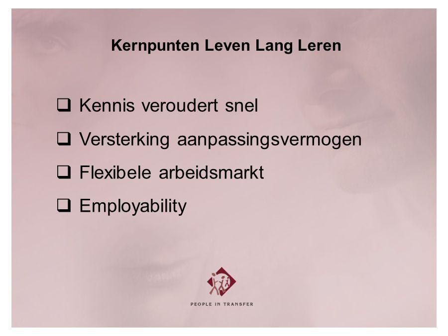 Kernpunten Leven Lang Leren  Kennis veroudert snel  Versterking aanpassingsvermogen  Flexibele arbeidsmarkt  Employability