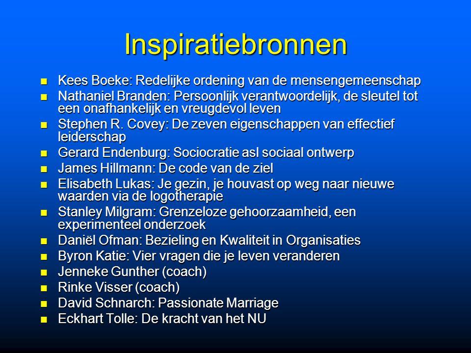 Inspiratiebronnen Kees Boeke: Redelijke ordening van de mensengemeenschap Kees Boeke: Redelijke ordening van de mensengemeenschap Nathaniel Branden: P