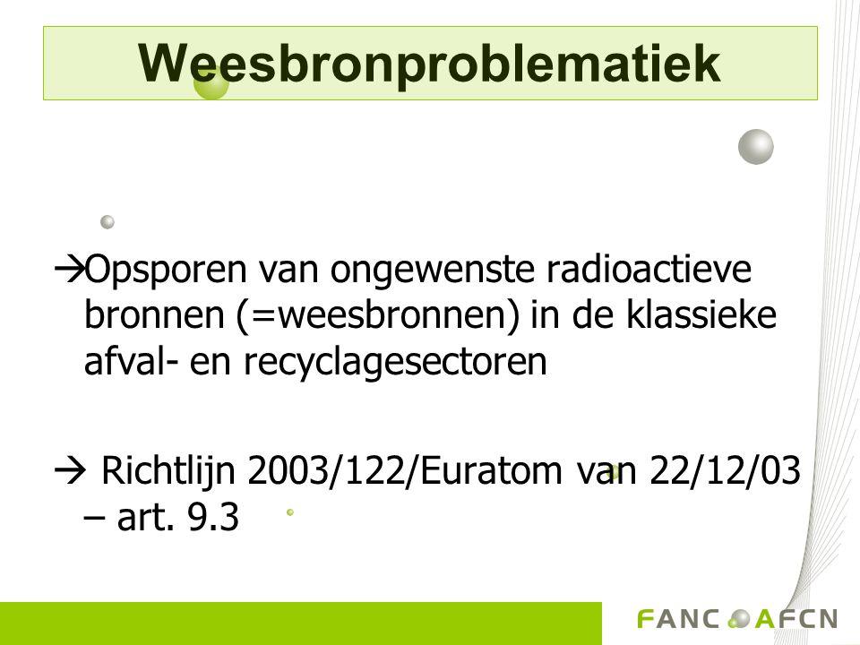  Opsporen van ongewenste radioactieve bronnen (=weesbronnen) in de klassieke afval- en recyclagesectoren  Richtlijn 2003/122/Euratom van 22/12/03 – art.