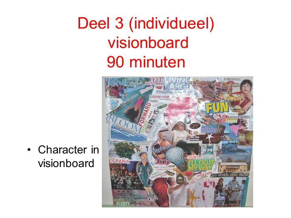 Deel 3 (individueel) visionboard 90 minuten Character in visionboard