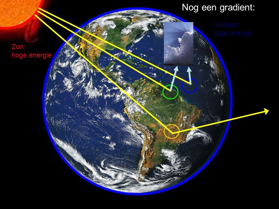 Nog een gradient: Zon: hoge energie Wolken: lage energie