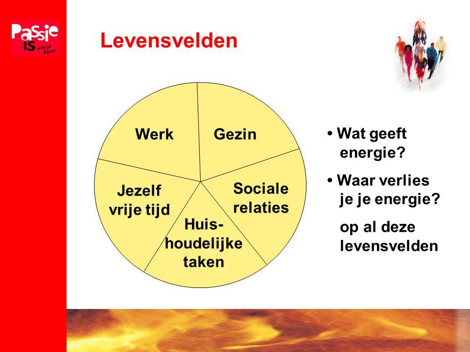 Leven met passie Durf en lef Uit comfortzone stappen Authentiek durven zijn Risico's nemen Elkaar aanspreken d.m.v.