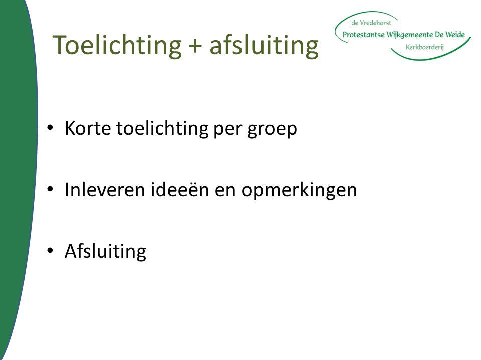 Toelichting + afsluiting Korte toelichting per groep Inleveren ideeën en opmerkingen Afsluiting
