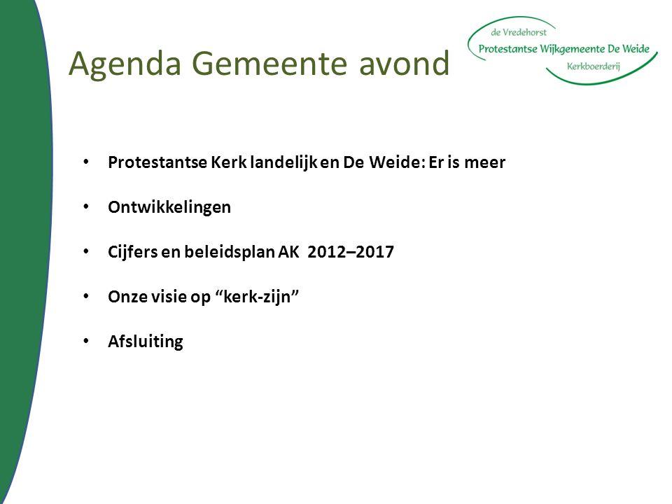 """Agenda Gemeente avond Protestantse Kerk landelijk en De Weide: Er is meer Ontwikkelingen Cijfers en beleidsplan AK 2012–2017 Onze visie op """"kerk-zijn"""""""