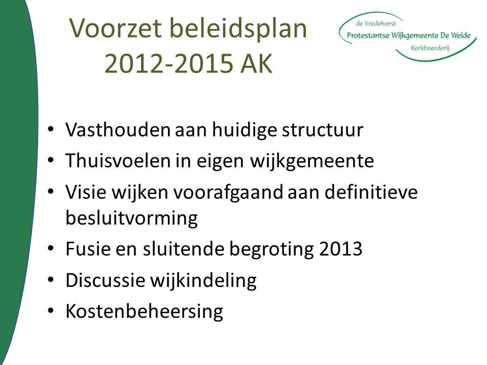 Voorzet beleidsplan 2012-2015 AK Vasthouden aan huidige structuur Thuisvoelen in eigen wijkgemeente Visie wijken voorafgaand aan definitieve besluitvo