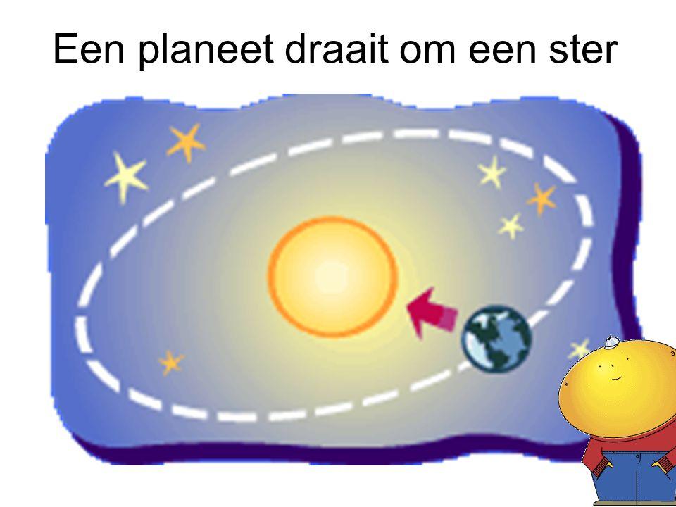 Een maan draait om een planeet Onze maan heet Luna.