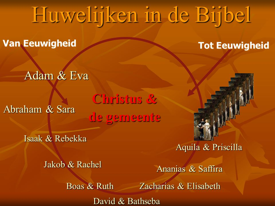 Huwelijken in de Bijbel Christus & de gemeente Isaak & Rebekka Abraham & Sara Adam & Eva Van Eeuwigheid Tot Eeuwigheid Jakob & Rachel Boas & Ruth Davi