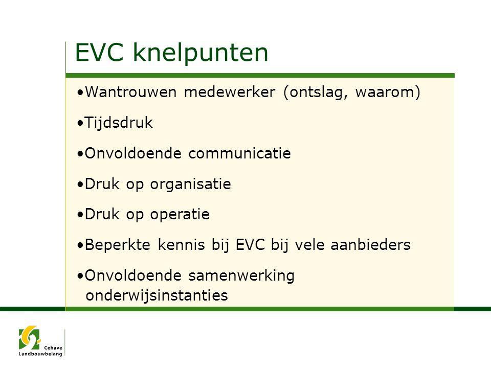 Wantrouwen medewerker (ontslag, waarom) Tijdsdruk Onvoldoende communicatie Druk op organisatie Druk op operatie Beperkte kennis bij EVC bij vele aanbi