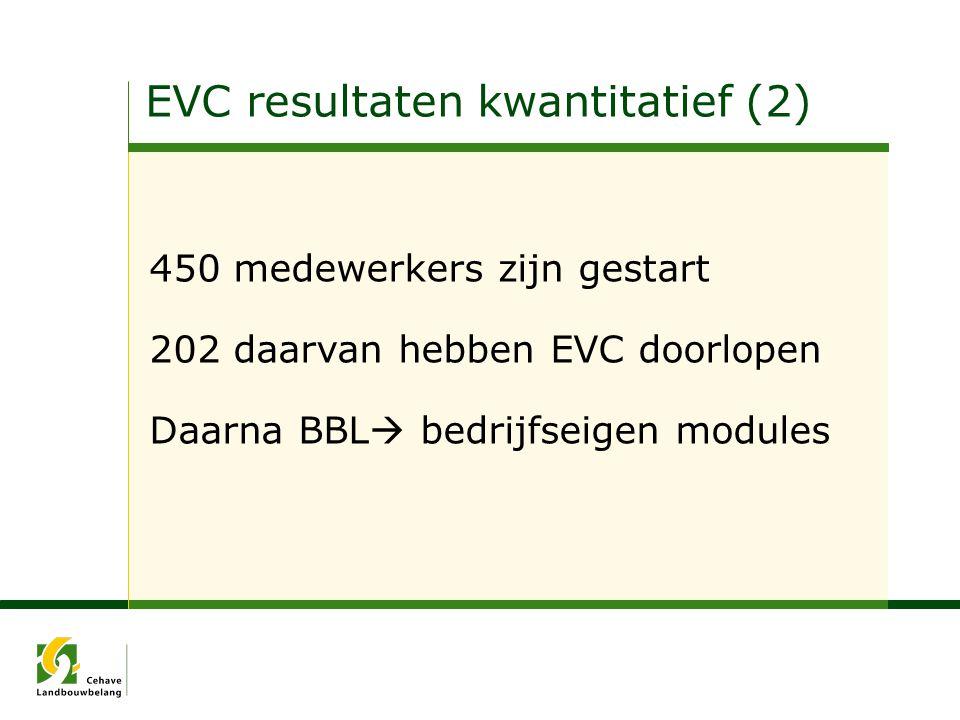 450 medewerkers zijn gestart 202 daarvan hebben EVC doorlopen Daarna BBL  bedrijfseigen modules EVC resultaten kwantitatief (2)