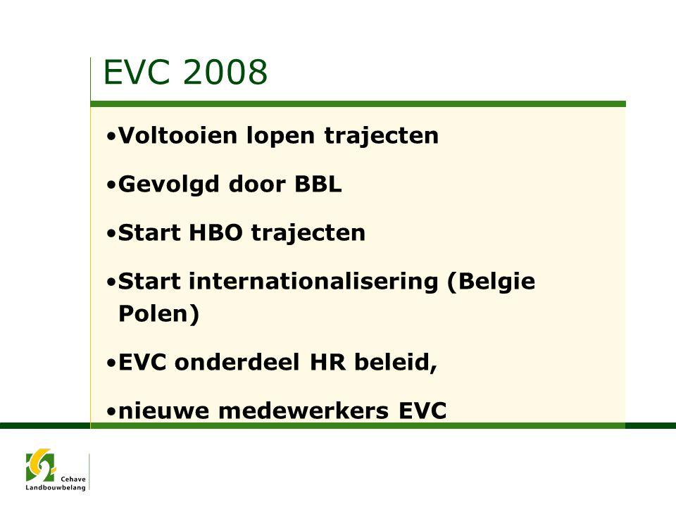Voltooien lopen trajecten Gevolgd door BBL Start HBO trajecten Start internationalisering (Belgie Polen) EVC onderdeel HR beleid, nieuwe medewerkers E