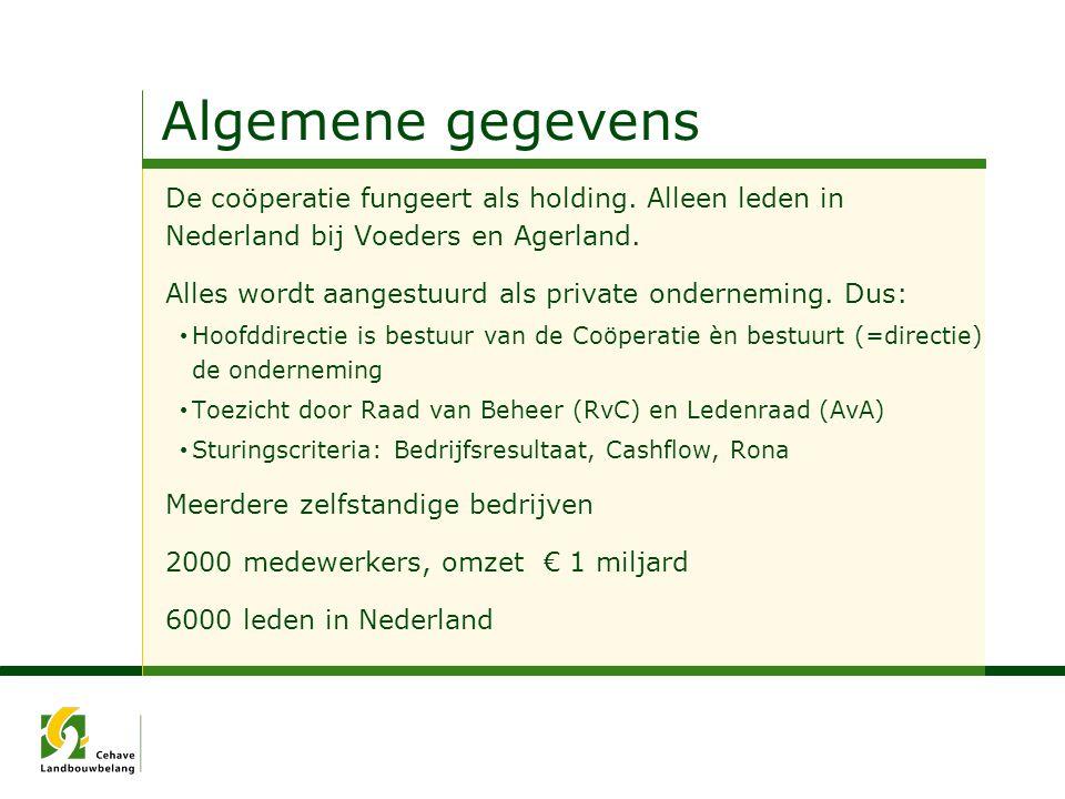 Algemene gegevens De coöperatie fungeert als holding. Alleen leden in Nederland bij Voeders en Agerland. Alles wordt aangestuurd als private ondernemi