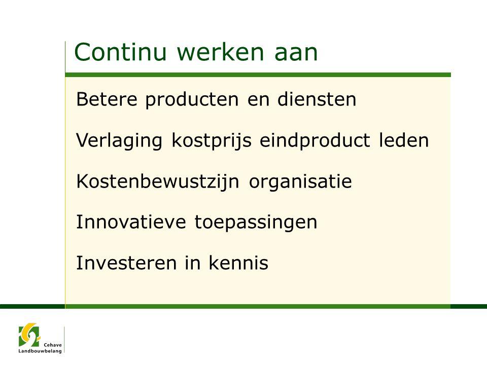 Continu werken aan Betere producten en diensten Verlaging kostprijs eindproduct leden Kostenbewustzijn organisatie Innovatieve toepassingen Investeren