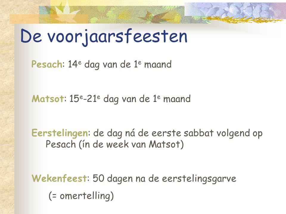 De voorjaarsfeesten Pesach: 14 e dag van de 1 e maand Matsot: 15 e -21 e dag van de 1 e maand Eerstelingen: de dag ná de eerste sabbat volgend op Pesach (ín de week van Matsot) Wekenfeest: 50 dagen na de eerstelingsgarve (= omertelling)