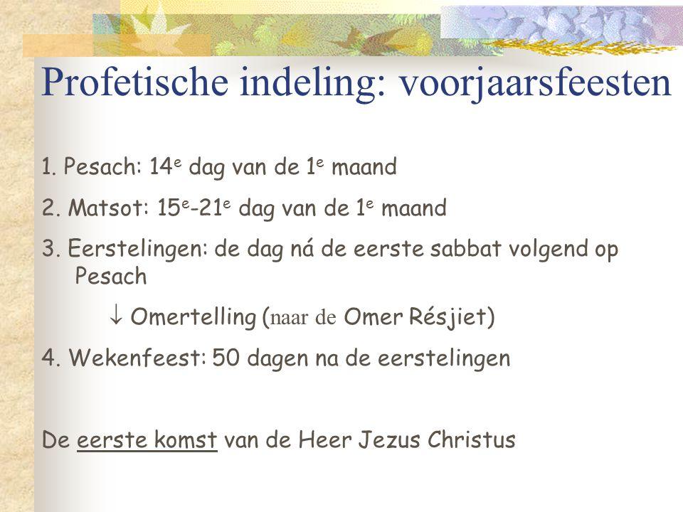 Profetische indeling: voorjaarsfeesten 1. Pesach: 14 e dag van de 1 e maand 2. Matsot: 15 e -21 e dag van de 1 e maand 3. Eerstelingen: de dag ná de e