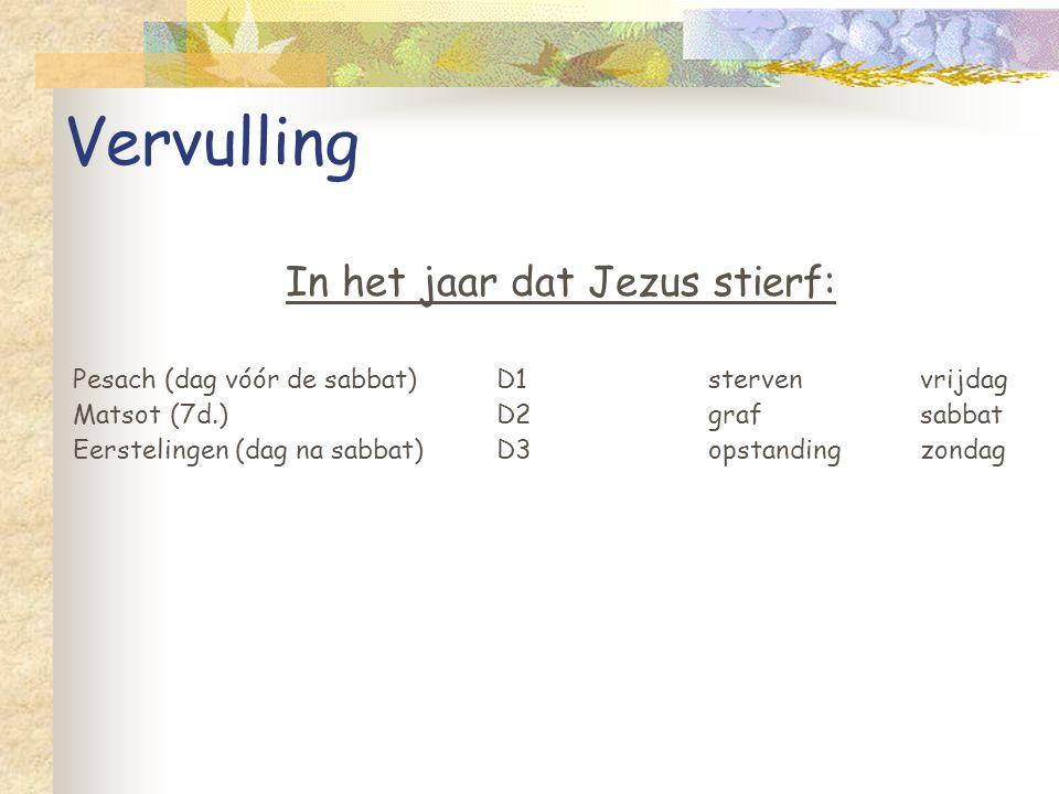 Vervulling In het jaar dat Jezus stierf: Pesach (dag vóór de sabbat)D1stervenvrijdag Matsot (7d.)D2grafsabbat Eerstelingen (dag na sabbat)D3opstanding