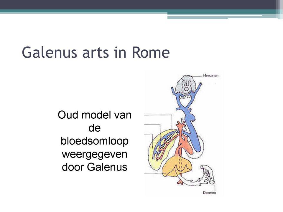 Galenus arts in Rome