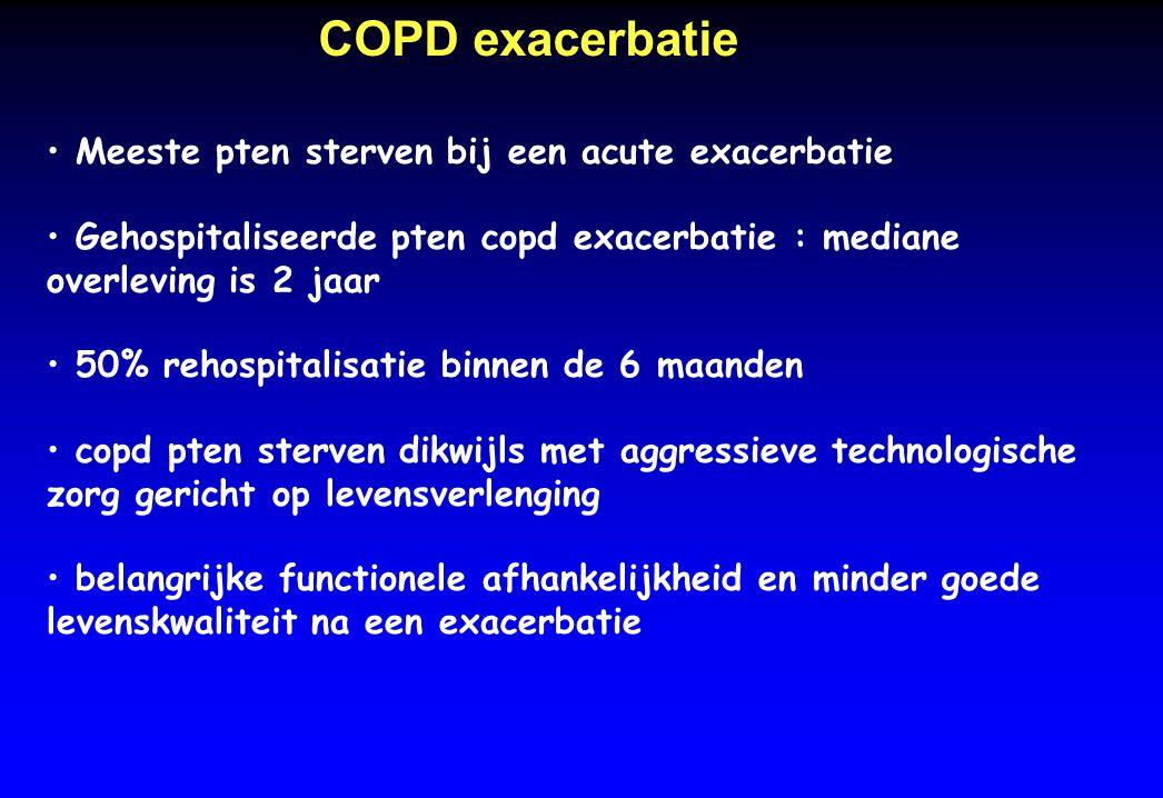 COPD exacerbatie Meeste pten sterven bij een acute exacerbatie Gehospitaliseerde pten copd exacerbatie : mediane overleving is 2 jaar 50% rehospitalis