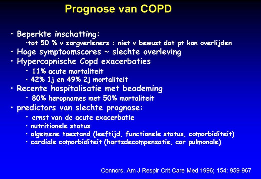 Prognose van COPD Beperkte inschatting: tot 50 % v zorgverleners : niet v bewust dat pt kon overlijden Hoge symptoomscores ~ slechte overleving Hyperc