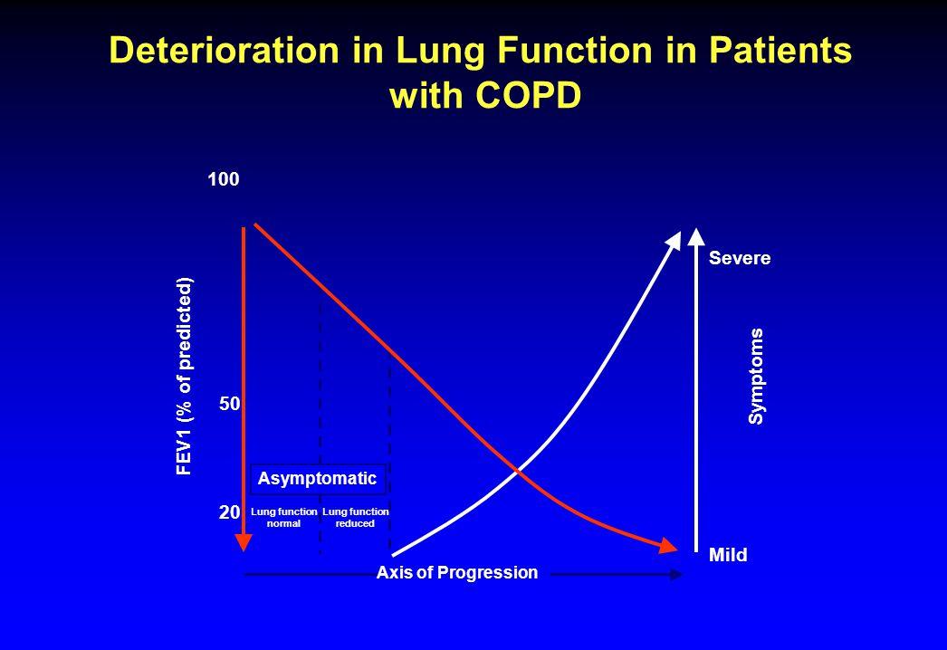 Orale en Parenterale Route –9 RCTs –COPD gelijkwaardig als kanker –Statistisch sterke evidentie voor een klein maar klinische significant effect op dyspnee = 0.8 op 1-10 VAS –Geen effect op inspanningstolerantie Verneveling –9 RCTs –Klein patiëntenaantal met zeer variabele uitkomst –Niet beter dan verneveling met fys.