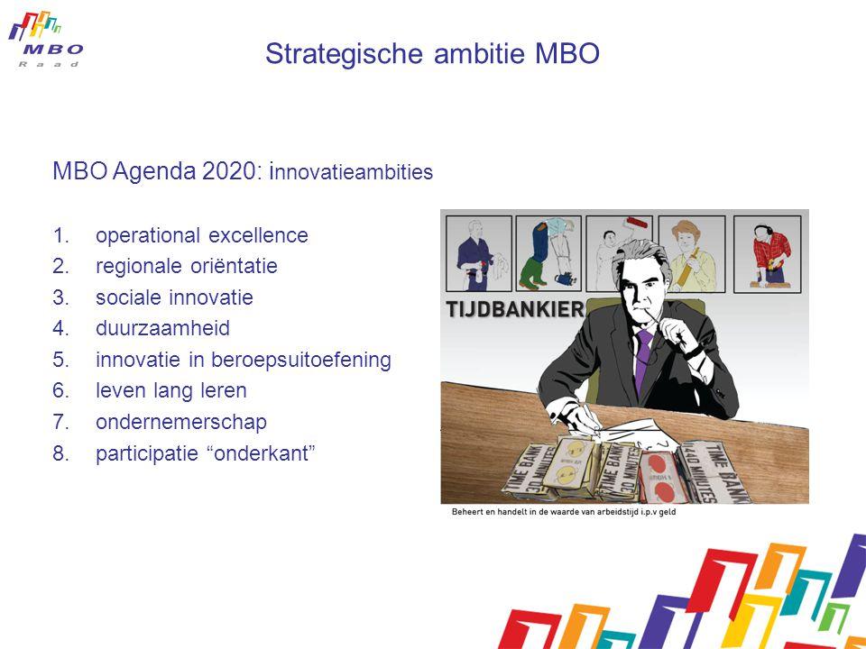 Strategische ambitie MBO MBO Agenda 2020: i nnovatieambities 1.operational excellence 2.regionale oriëntatie 3.sociale innovatie 4.duurzaamheid 5.innovatie in beroepsuitoefening 6.leven lang leren 7.ondernemerschap 8.participatie onderkant