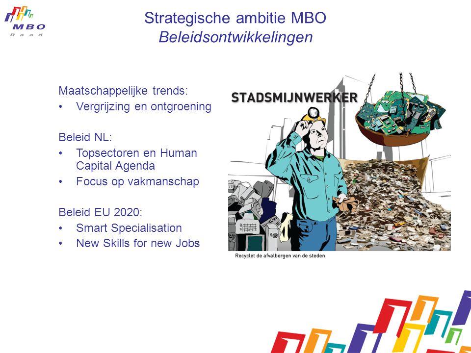Strategische ambitie MBO Beleidsontwikkelingen Maatschappelijke trends: Vergrijzing en ontgroening Beleid NL: Topsectoren en Human Capital Agenda Focus op vakmanschap Beleid EU 2020: Smart Specialisation New Skills for new Jobs
