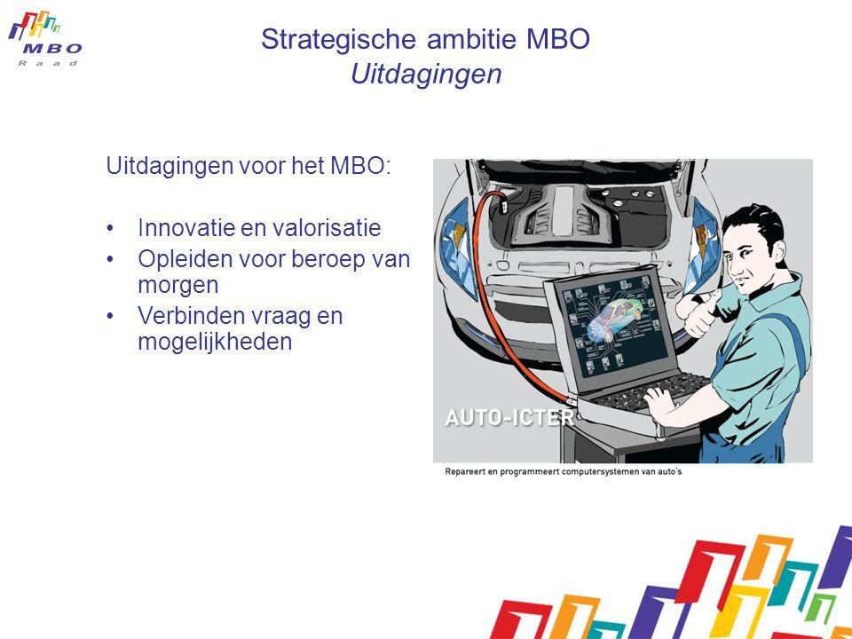 Strategische ambitie MBO Uitdagingen Uitdagingen voor het MBO: Innovatie en valorisatie Opleiden voor beroep van morgen Verbinden vraag en mogelijkheden