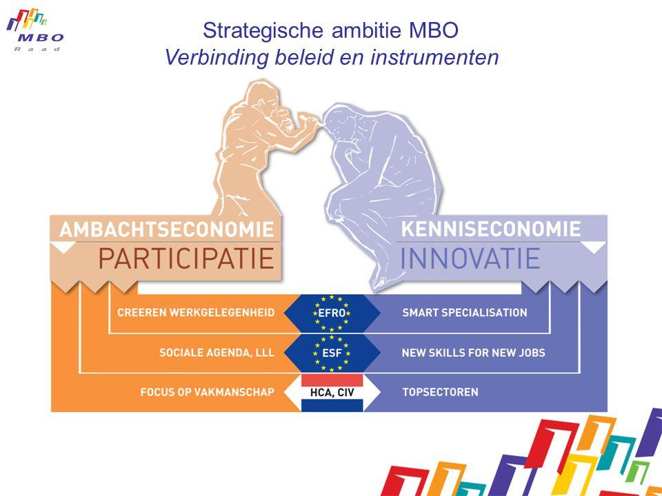 Strategische ambitie MBO Verbinding beleid en instrumenten
