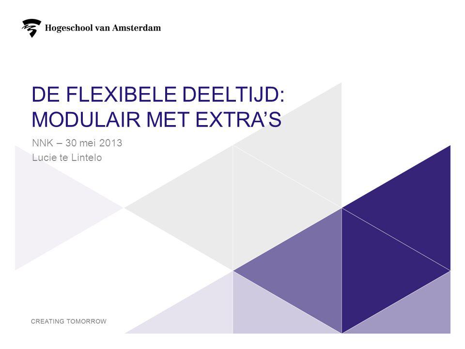 DE FLEXIBELE DEELTIJD: MODULAIR MET EXTRA'S NNK – 30 mei 2013 Lucie te Lintelo 1