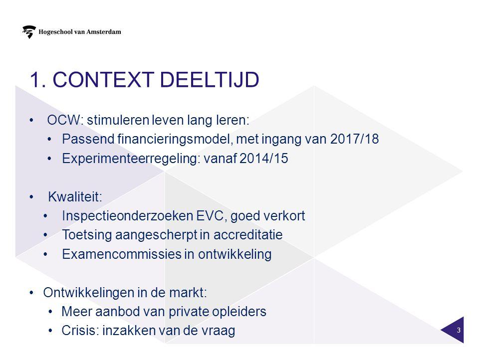 1. CONTEXT DEELTIJD OCW: stimuleren leven lang leren: Passend financieringsmodel, met ingang van 2017/18 Experimenteerregeling: vanaf 2014/15 Kwalitei