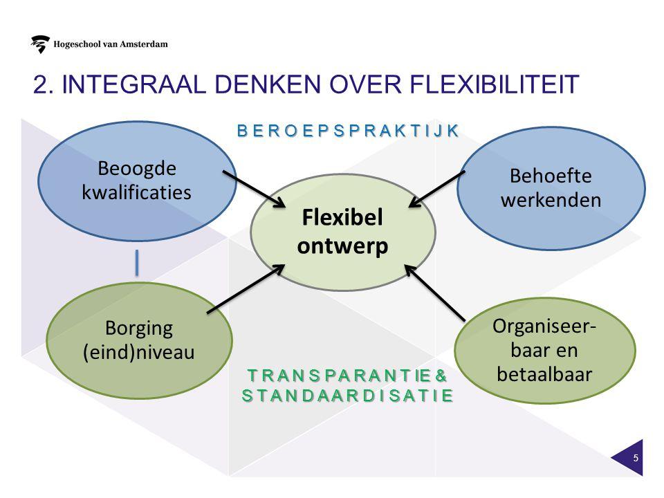 2. INTEGRAAL DENKEN OVER FLEXIBILITEIT Flexibel ontwerp Borging (eind)niveau Organiseer- baar en betaalbaar Behoefte werkenden 5 Beoogde kwalificaties