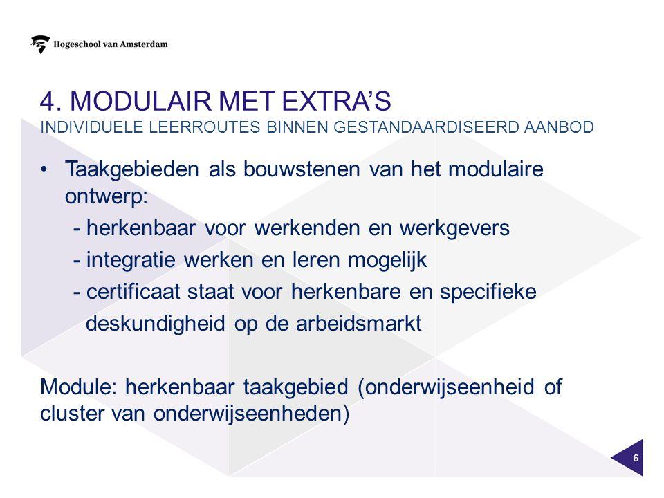 4. MODULAIR MET EXTRA'S INDIVIDUELE LEERROUTES BINNEN GESTANDAARDISEERD AANBOD Taakgebieden als bouwstenen van het modulaire ontwerp: - herkenbaar voo