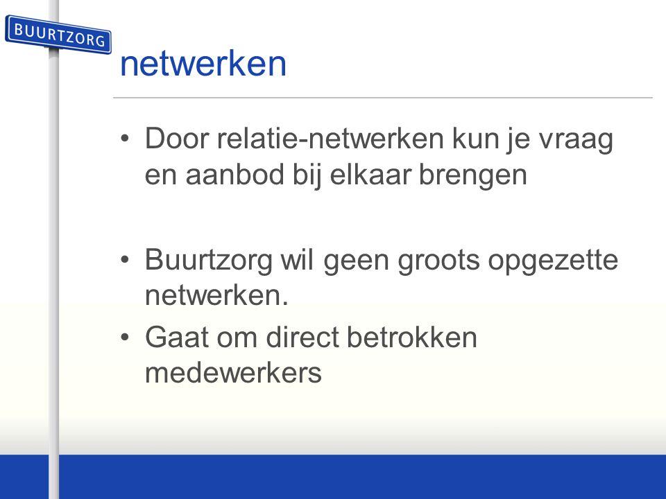 netwerken Door relatie-netwerken kun je vraag en aanbod bij elkaar brengen Buurtzorg wil geen groots opgezette netwerken. Gaat om direct betrokken med