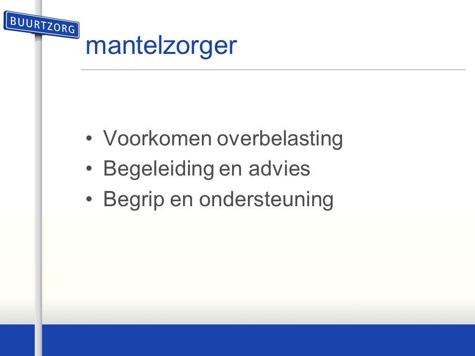 mantelzorger Voorkomen overbelasting Begeleiding en advies Begrip en ondersteuning