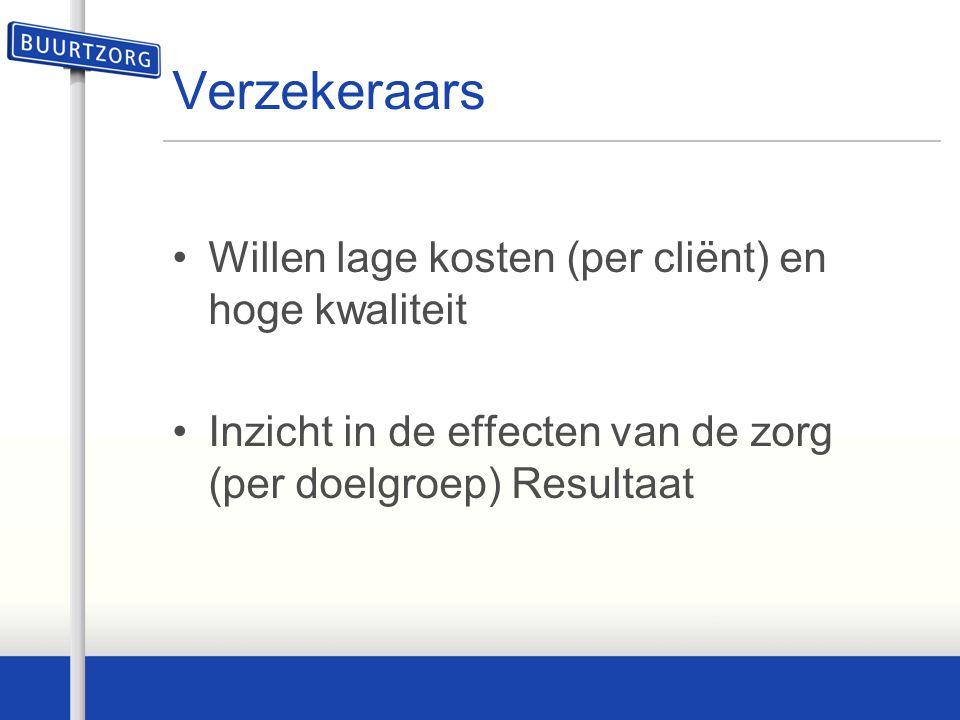Conclusies Buurtzorg Zorgvisie op basis van zorgonafhankelijkheid; kwaliteit van leven.