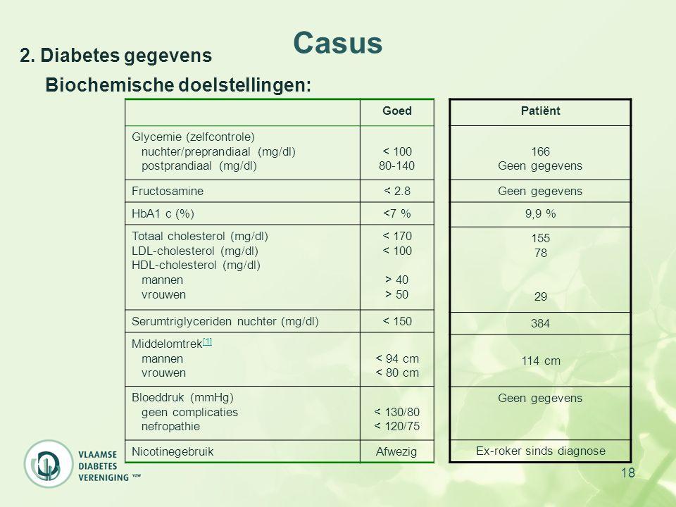18 Casus 2. Diabetes gegevens Biochemische doelstellingen: Goed Glycemie (zelfcontrole) nuchter/preprandiaal (mg/dl) postprandiaal (mg/dl) < 100 80-14
