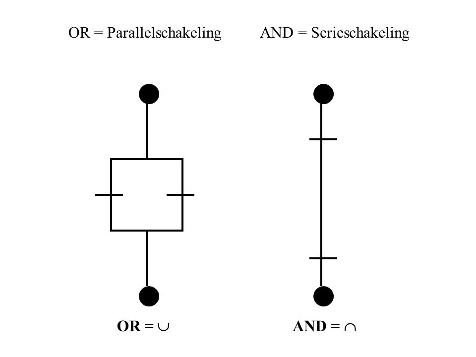 OR = ParallelschakelingAND = Serieschakeling OR =  AND = 