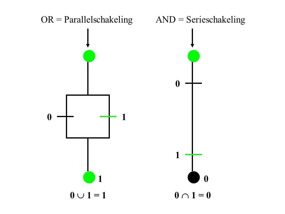 0  1 = 10  1 = 0 01 0 1 1 0 OR = ParallelschakelingAND = Serieschakeling