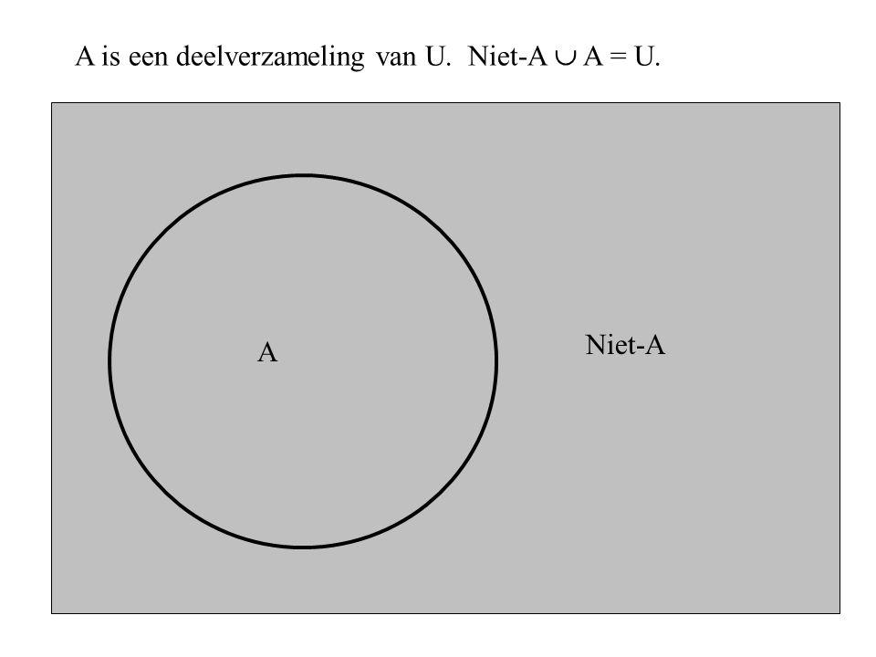 A Niet-A A is een deelverzameling van U. Niet-A  A = U.