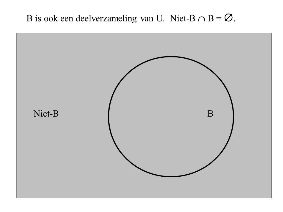1  0 = 11  0 = 0 10 1 1 0 0 OR = ParallelschakelingAND = Serieschakeling