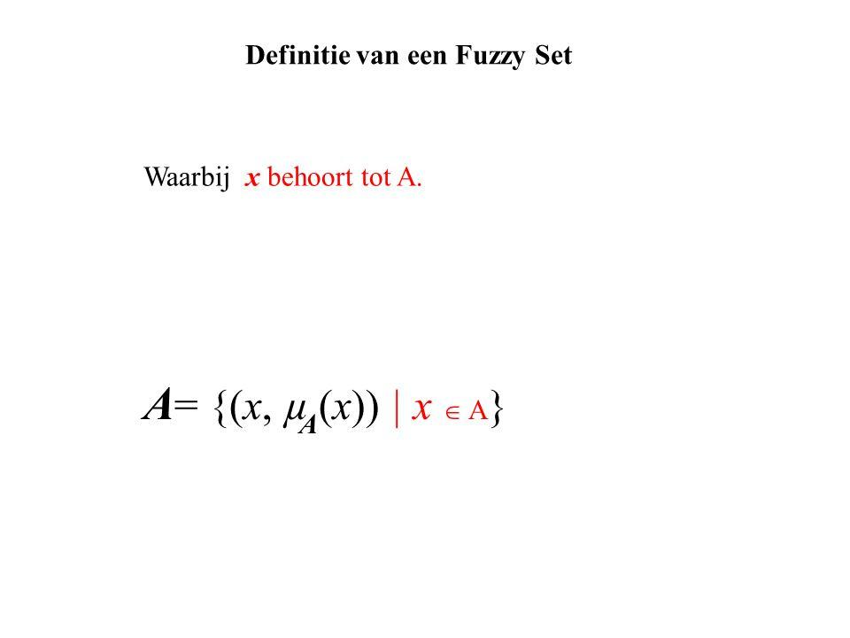 Waarbij x behoort tot A. A = {(x, µ (x)) | x  A } A Definitie van een Fuzzy Set