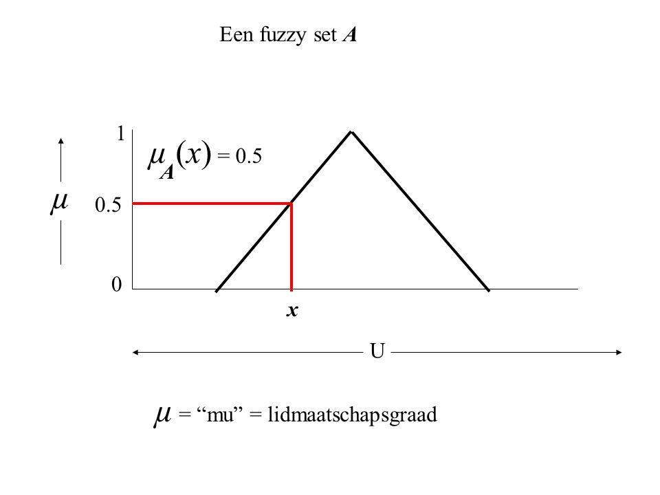 0 1 µ (x) = 0.5 x Een fuzzy set A 0.5 µ A U µ = mu = lidmaatschapsgraad