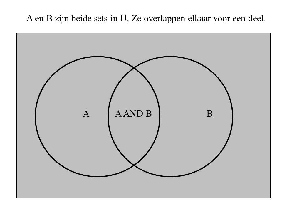 ABA AND B A en B zijn beide sets in U. Ze overlappen elkaar voor een deel.