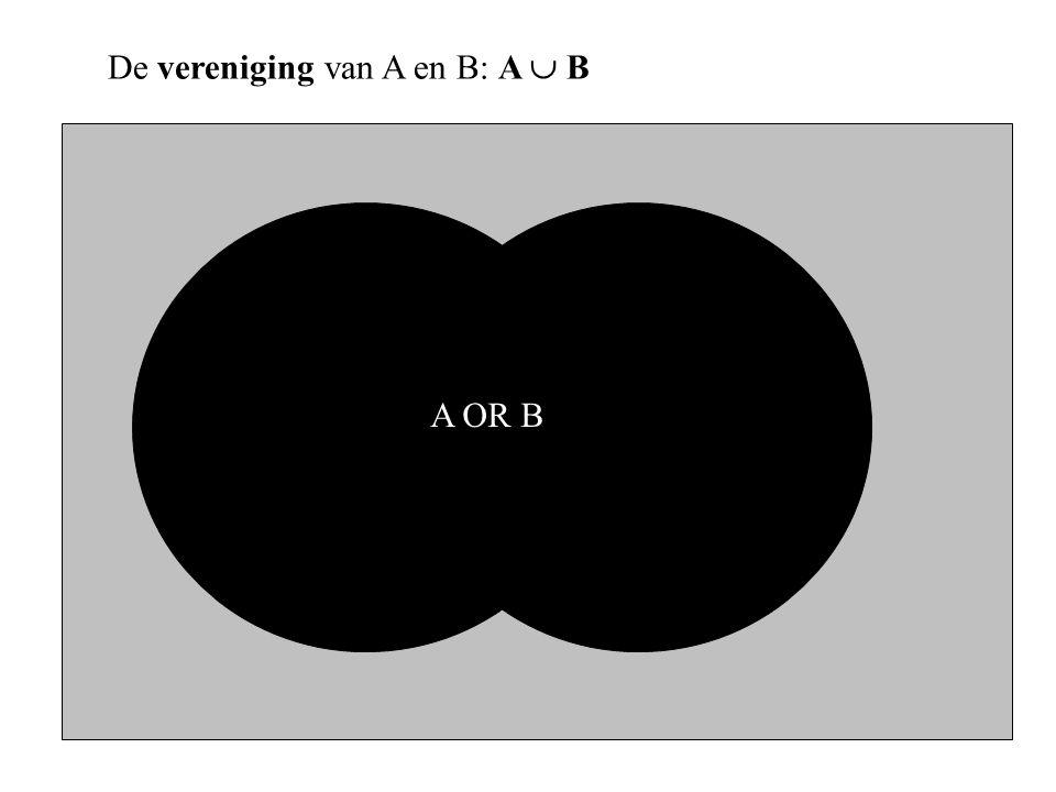 Operatoren voor fuzzy sets A  B = MAX(A, B) De vereniging = Maximum